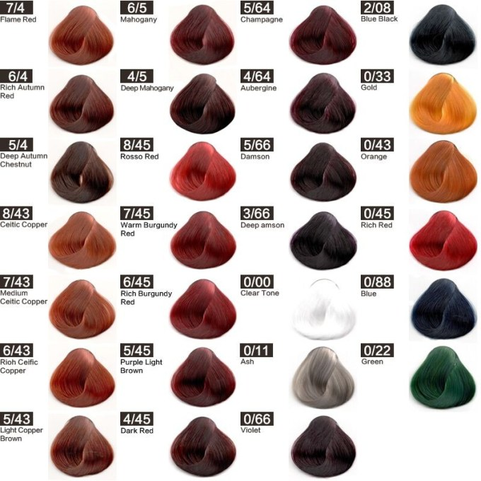 Hair Color Chart Redken Shades Hairsstyles