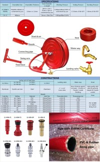 Customizable Automatic Fire Hose Reel 30m Length * 1 Inch ...