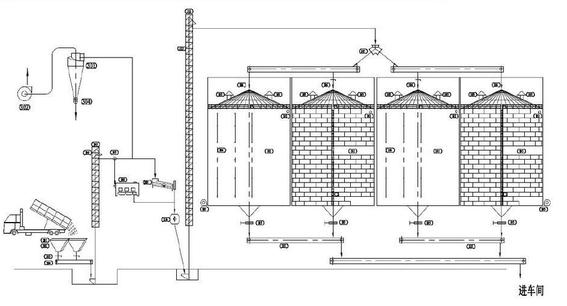 Wide Application Galvanized Steel Silo/grain Corn Storage