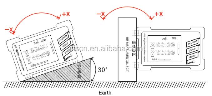 Digital Inclinometer With Division Lca Series Tilt Sensor