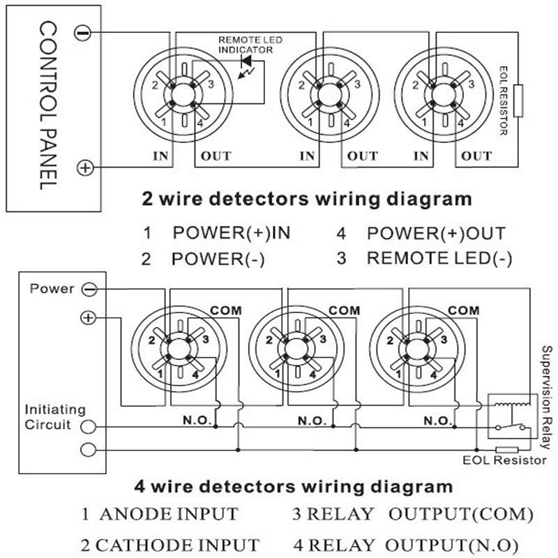 Anka Aj-702 2 Wire/4 Wire Conventional Photoelectric Smoke