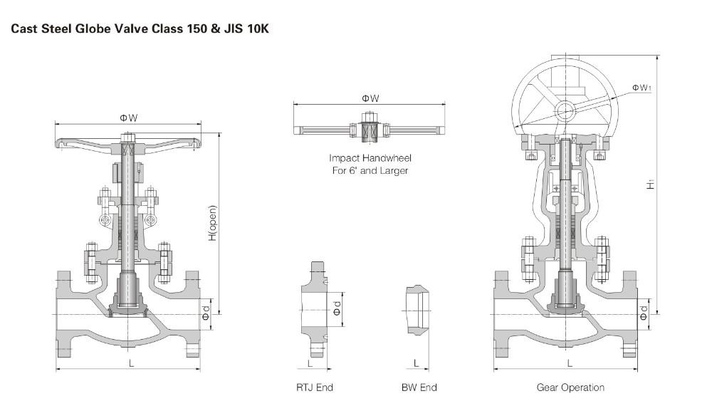 Low Pressure Jis 5k25 Flow Control Ductile Iron Soft Seat