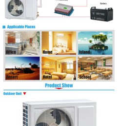 china best manufacturer of solar air conditioner 48v dc air conditioning split view solar air conditioner sunny or oem product details from ningbo sunny  [ 750 x 1254 Pixel ]