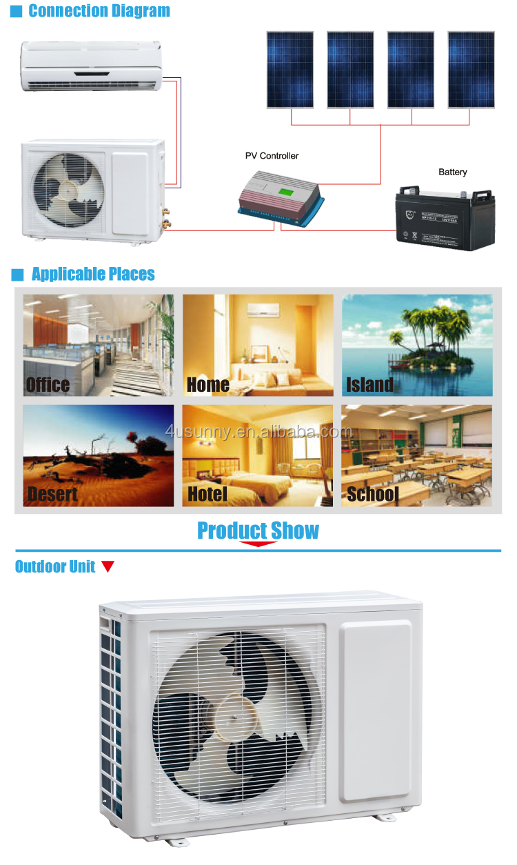 medium resolution of china best manufacturer of solar air conditioner 48v dc air conditioning split view solar air conditioner sunny or oem product details from ningbo sunny