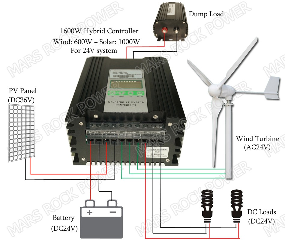 solar power system wiring diagram 99 04 mustang headlight switch with dump load 24v 0-600w wind 0-1000w buck and boost hybrid mppt controller ...