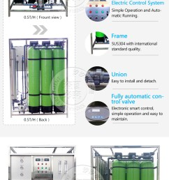 small capacity commercial ro well water treatment system reverse osmosis plant [ 790 x 1597 Pixel ]