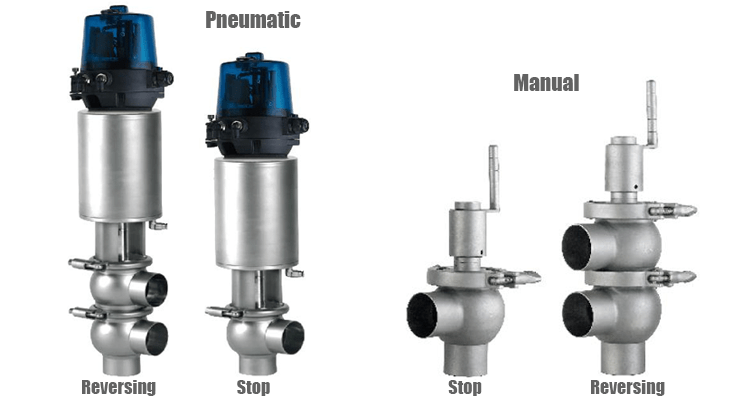 Sanitary Stainless Steel Sanitary Hydraulic Manual Control