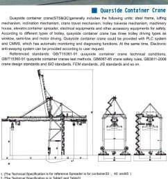 20t 30t 40t 45t quayside container crane port crane [ 750 x 1852 Pixel ]