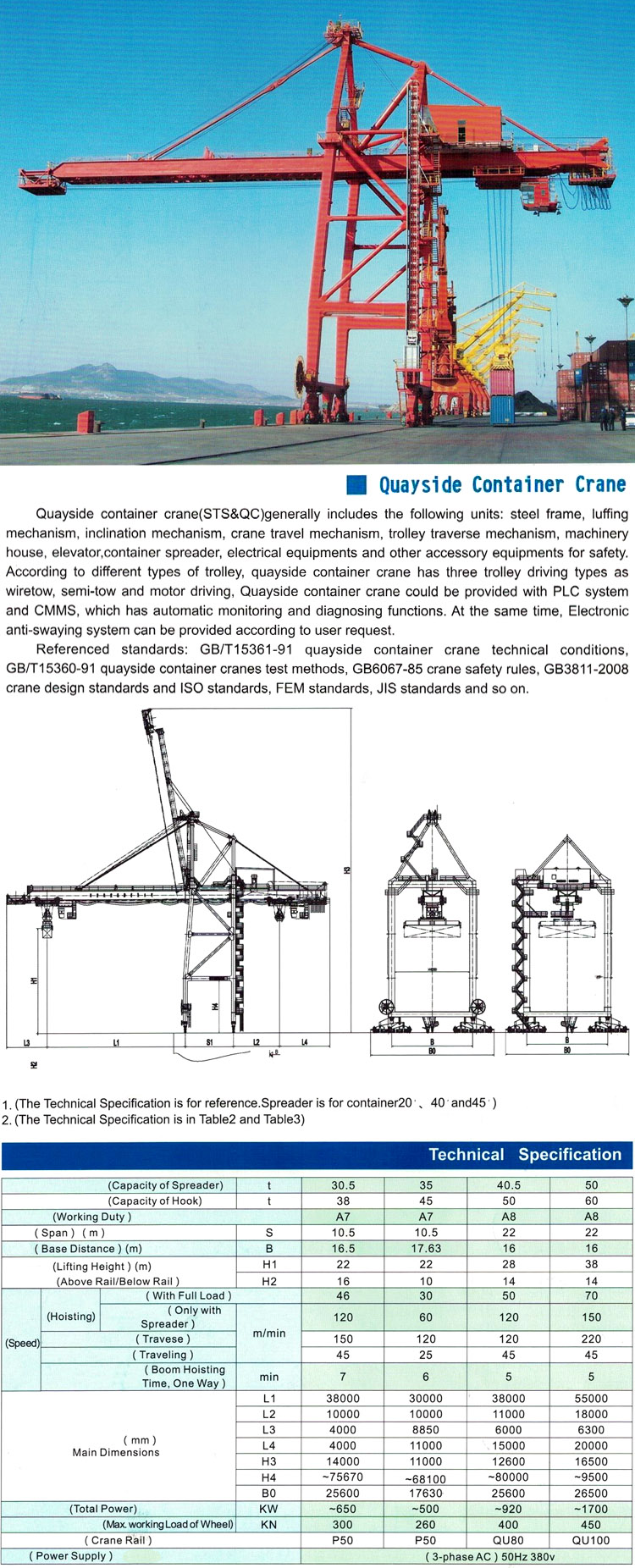 medium resolution of 20t 30t 40t 45t quayside container crane port crane
