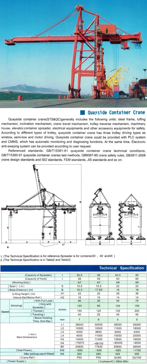 small resolution of 20t 30t 40t 45t quayside container crane port crane