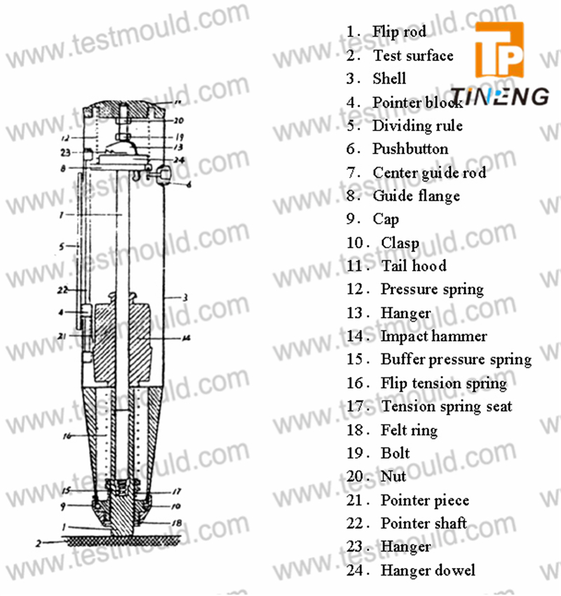 Ht-225a Concrete Rebound Test Hammer With Wooden Package