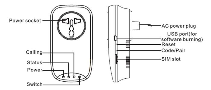 2018 New Product Wifi / Gsm Wireless Smart Home Power Plug