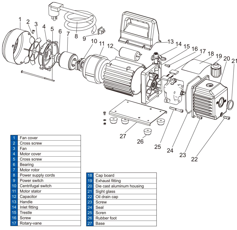 12CFM 1HP Single stage Rotary vane refrigeration vacuum