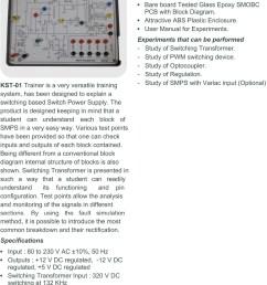 block diagram led tv [ 1000 x 1580 Pixel ]
