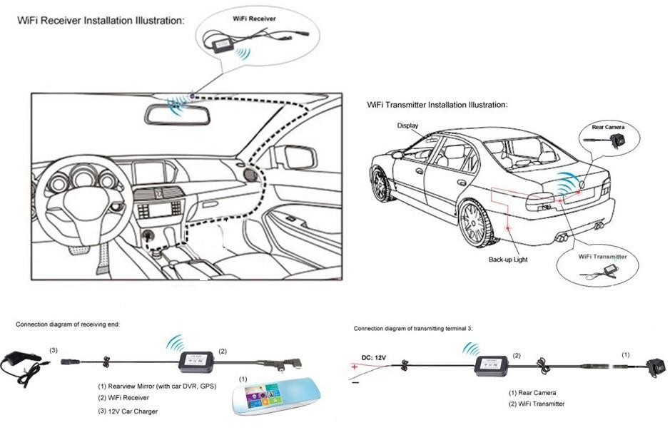 Large 5 Inch Display Screen Dual Lens Car Full Hd 1080p