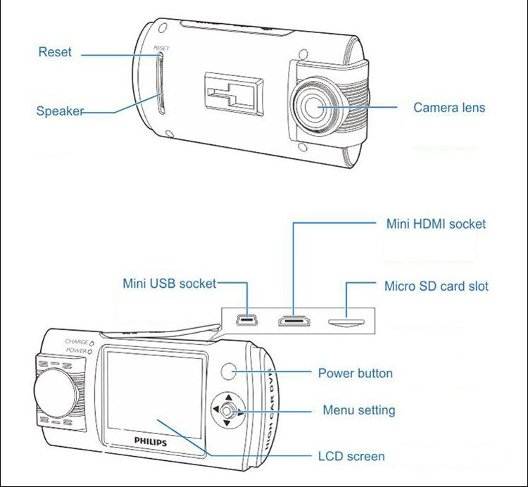 Philips Waterproof Dash Cam Video Cameras With 12v Car