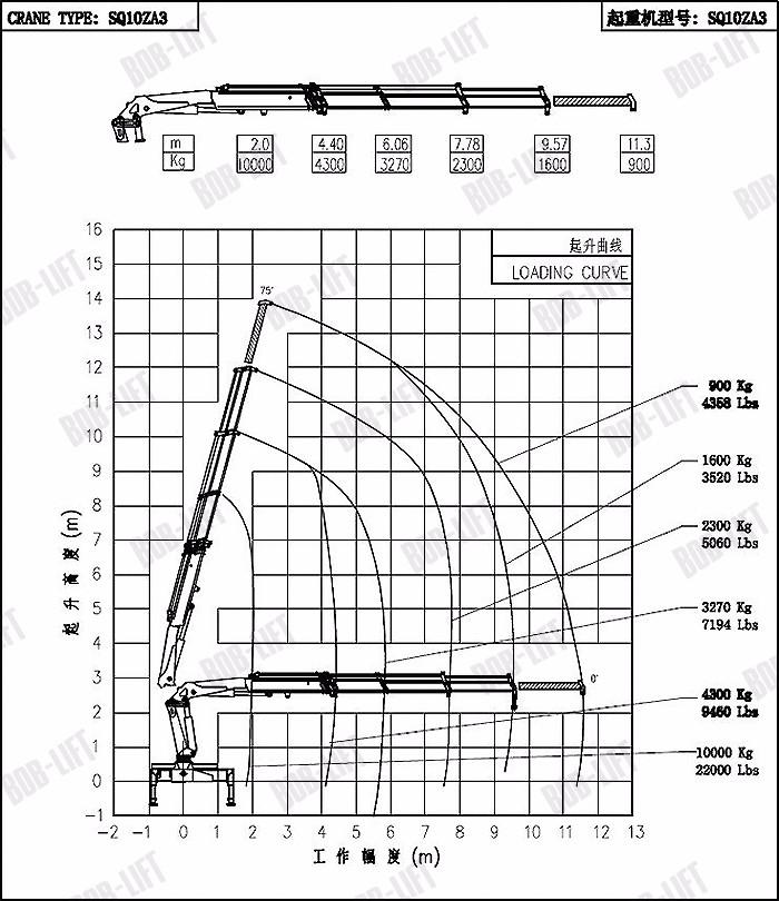 Boom Truck Loading Diagrams. Engine. Auto Parts Catalog