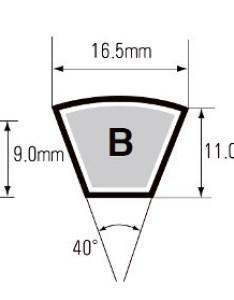 belt pulley size chart dolap magnetband co also erkalnathandedecker rh