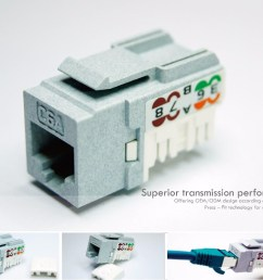 cat5e networking cable connector awg 23 female rj45 connector rj45 keystone jack [ 1000 x 800 Pixel ]