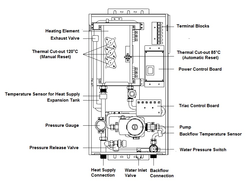 Electric Combi Boiler For Room Heating Radiator And