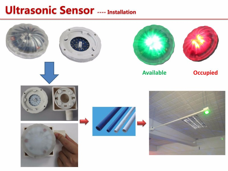 15years Factory Quality Occupancy Sensors Garage Red Green