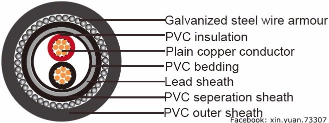 Low Voltage Galvanized Steel Wire Armoured Pvc Insulation