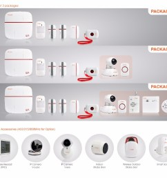 868mhz vcare smart wifi gsm alarm system wireless home security camera system elderly care [ 1000 x 889 Pixel ]