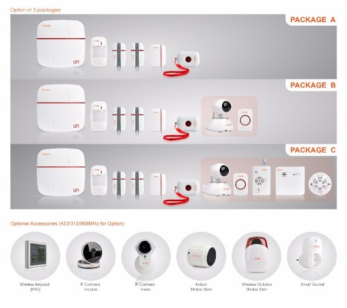 small resolution of 868mhz vcare smart wifi gsm alarm system wireless home security camera system elderly care