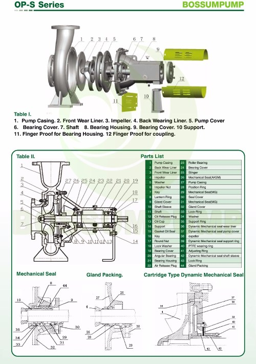 small resolution of op s industrial process pump brand bossum made in italy