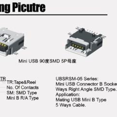 8 Ohm Wiring Diagram 1987 Yamaha Virago 535 Mini Usb Tipo B 5 Pin Terminal Conector Smd - Buy Pin,5 ...