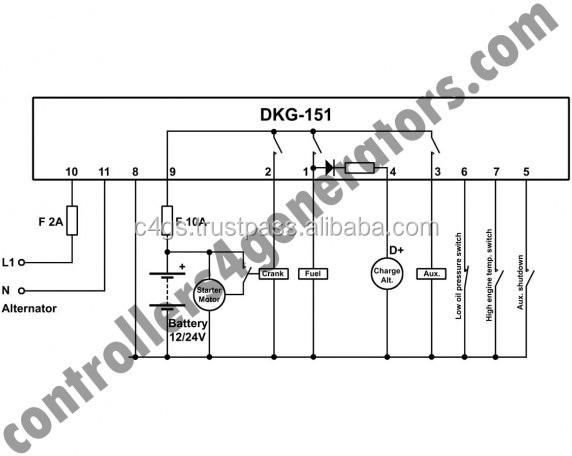 Datakom DKG-151 unidad de arranque manual (relay salidas