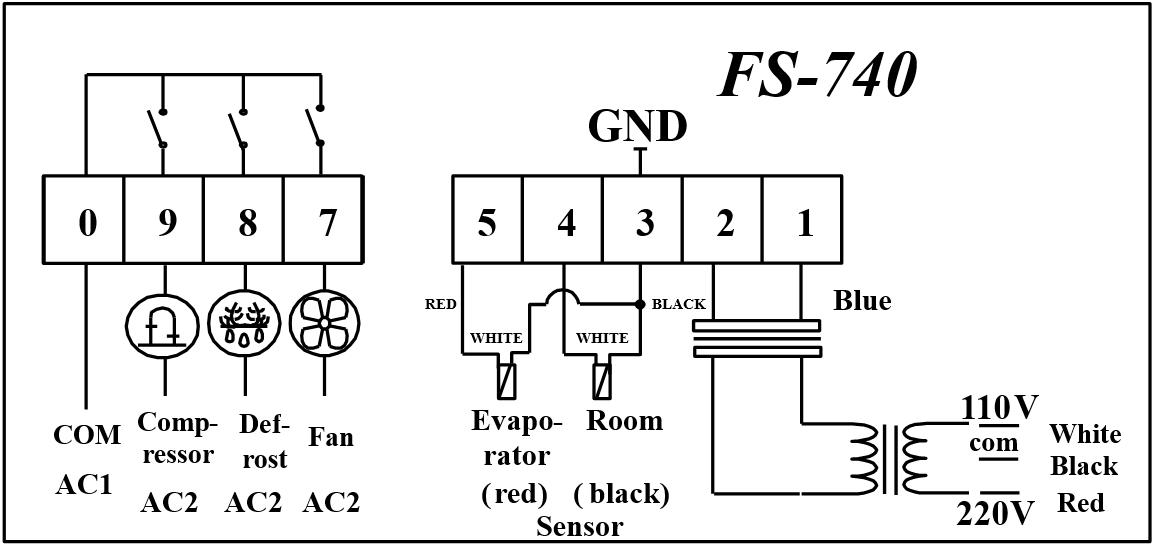 Digital Temperature Controller For Freezing Room System