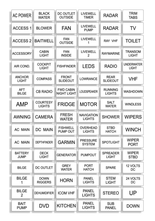 small resolution of white marine boat dash board switch instrument panel decal sticker labels sheet light switch fuse description