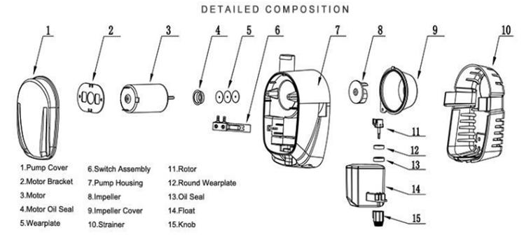 Sailflo 12v Dc 600gph Automatic Submersible Self-priming