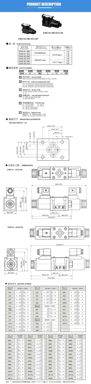 medium resolution of dsg023c6 yuken series hydraulic solenoid coil valve 220v pump parts