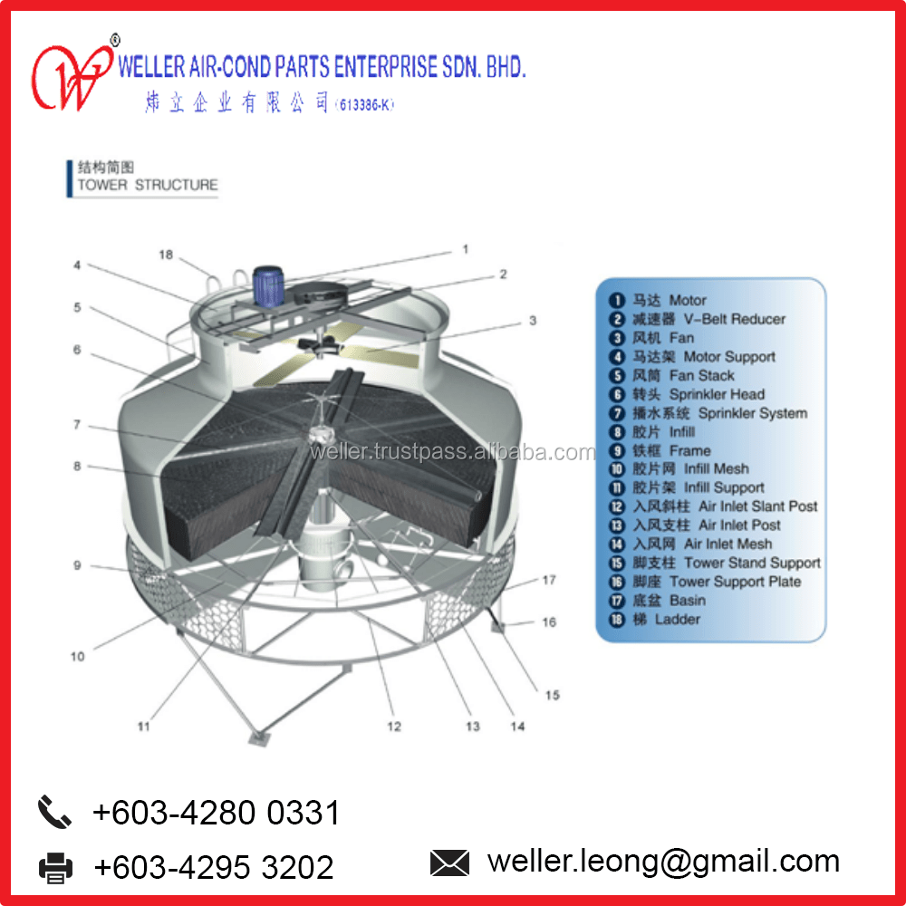 hight resolution of waller mesan cooling tower mst buy water cooling tower small cooling tower cooling tower product on alibaba com