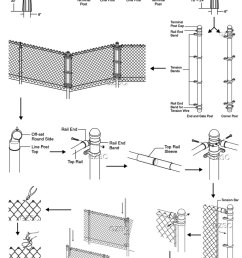 for commercial use chainlink fencing for sale [ 750 x 1200 Pixel ]