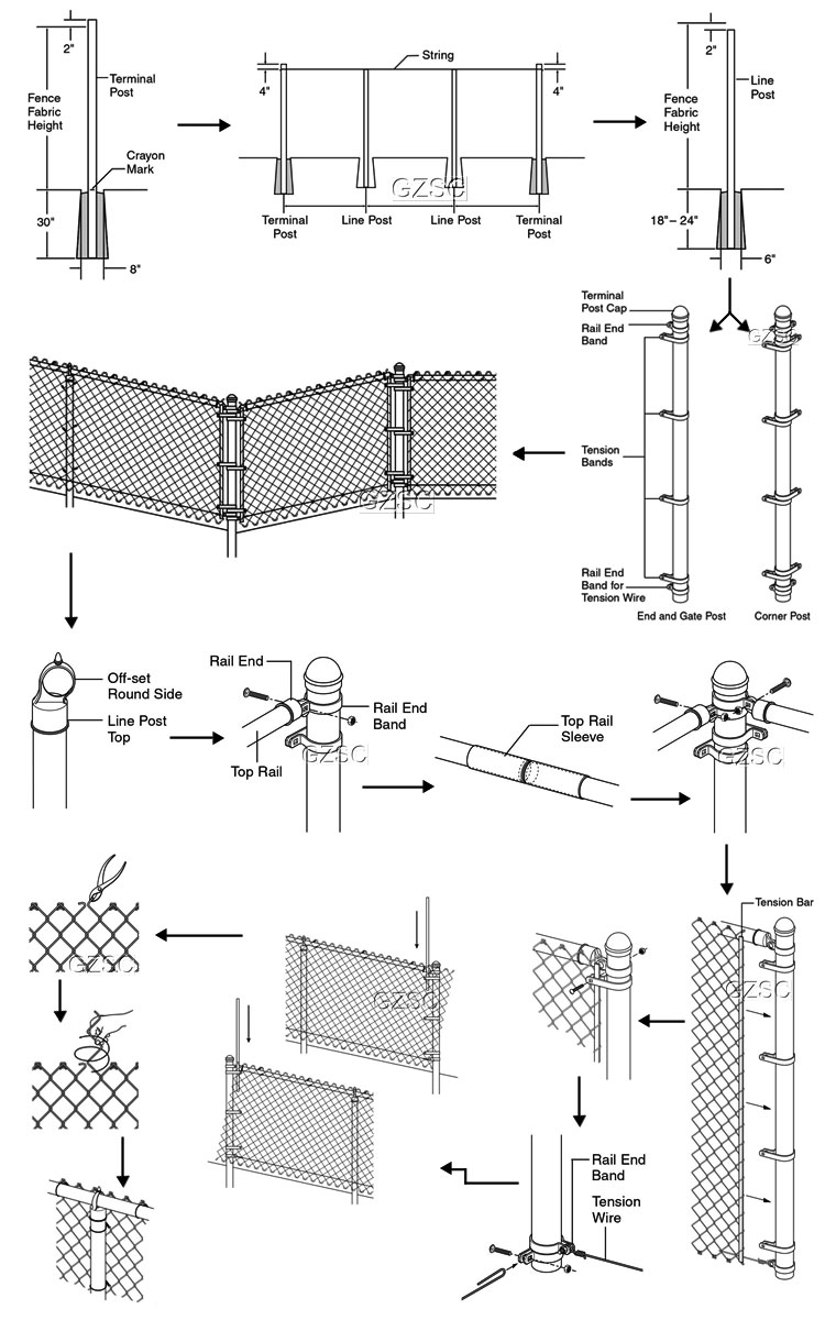 hight resolution of for commercial use chainlink fencing for sale