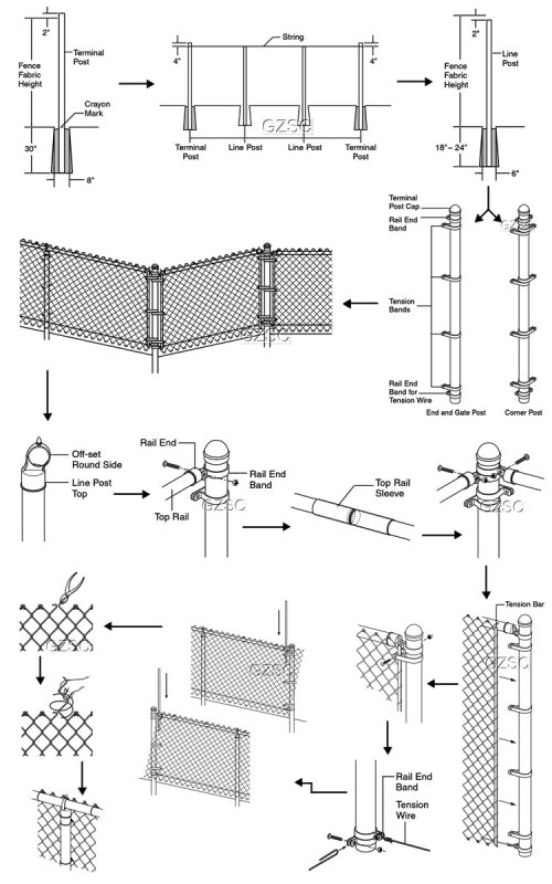 small resolution of for commercial use chainlink fencing for sale