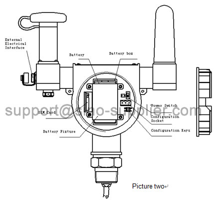 Oil Pressure Switch Normally Open Wiring Diagram Well