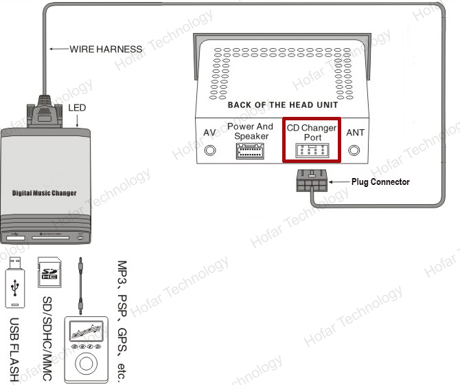 ford ranger radio wiring adapter