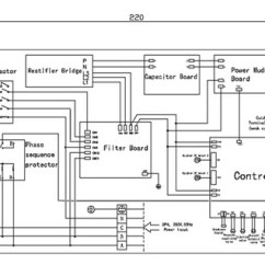 Daikin Inverter Ac Wiring Diagram Liberal Venn Pcb Worksheet And Electrical Schematic U2022 Rh Forgenorth Co Photocell