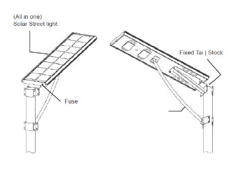Solar Powered Lighting Fixtures Solar Powered Indoor