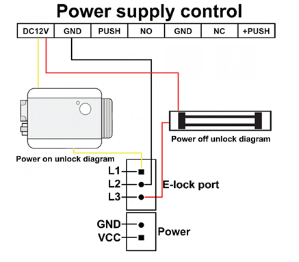 Square D Pressure Switch Well Square D Temperature Switch