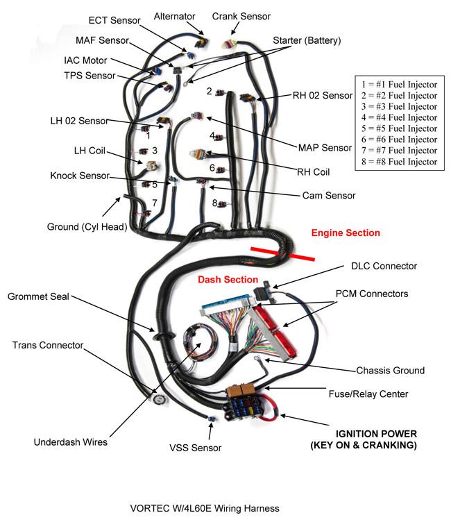 chevy vortec engine wiring harness  wiring diagram solid