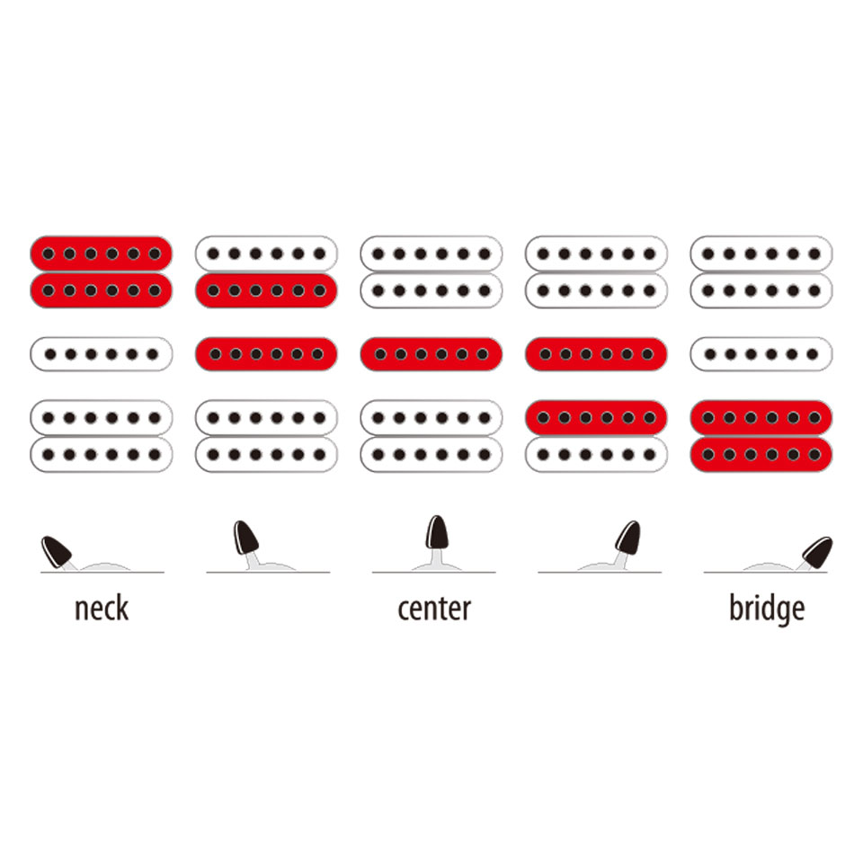medium resolution of  electric guitar ibanez gio grg170dx bkn 3