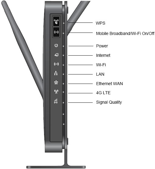fios ont wiring diagram sony xplod cdx s2010 verizon internet light amber | decoratingspecial.com