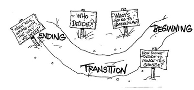 Embracing or Avoiding Change