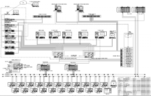 HangTuah Process Control System Upgrade