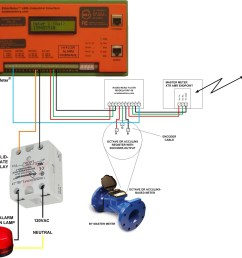 gas pulse meter wiring diagram wiring diagrams water flow meter wiring diagrams [ 1673 x 1513 Pixel ]